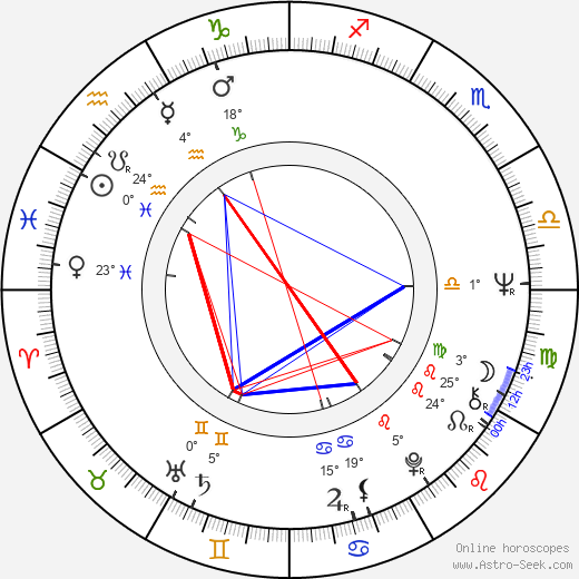 Mike Leigh birth chart, biography, wikipedia 2018, 2019