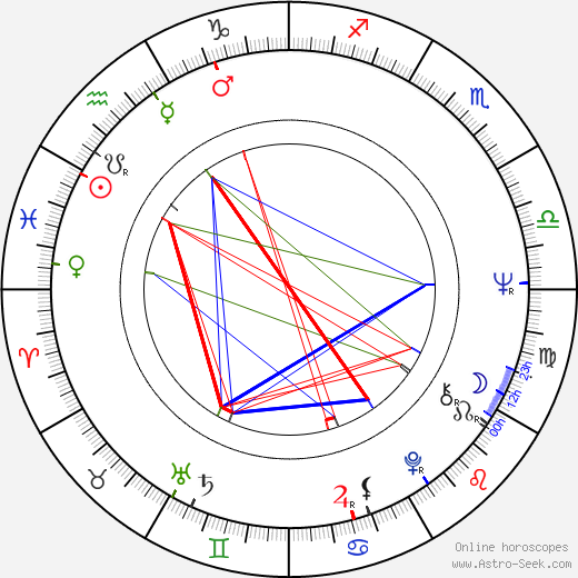 Mike Leigh astro natal birth chart, Mike Leigh horoscope, astrology