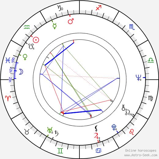 Nenji Kobayashi tema natale, oroscopo, Nenji Kobayashi oroscopi gratuiti, astrologia