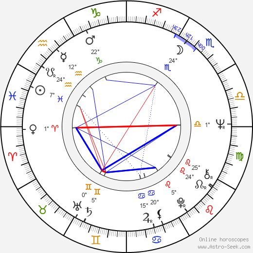 Paul Cotton birth chart, biography, wikipedia 2019, 2020