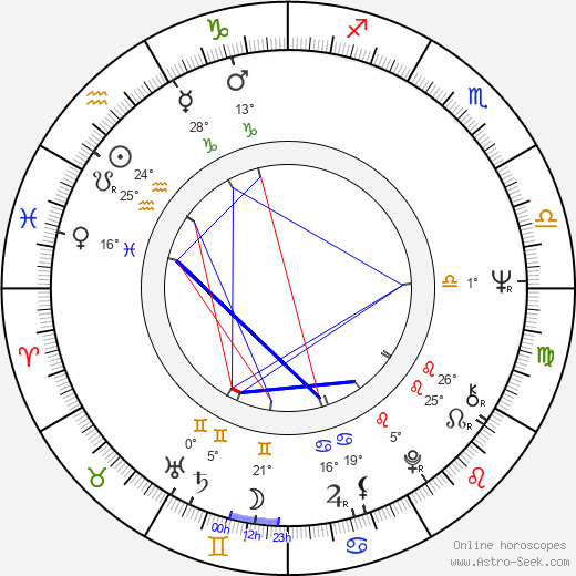 Petr Oliva birth chart, biography, wikipedia 2018, 2019