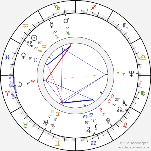 Richard Romanus birth chart, biography, wikipedia 2019, 2020