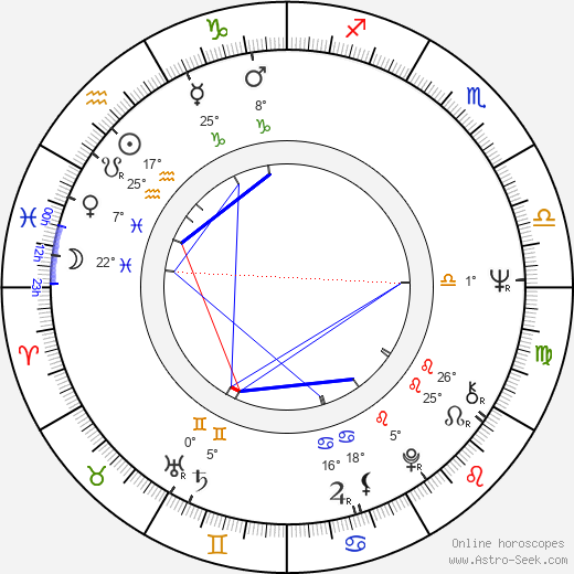 Robert Katz birth chart, biography, wikipedia 2019, 2020