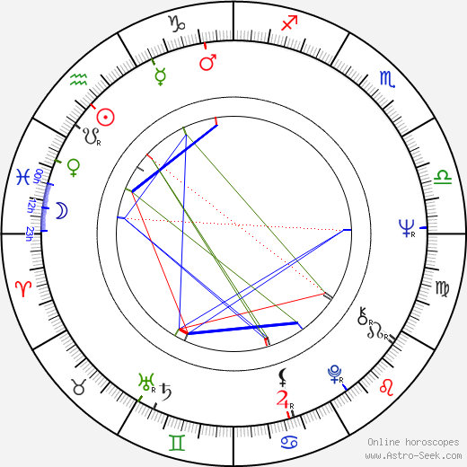 Robert Katz astro natal birth chart, Robert Katz horoscope, astrology