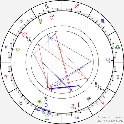 Ugo Chiti astro natal birth chart, Ugo Chiti horoscope, astrology