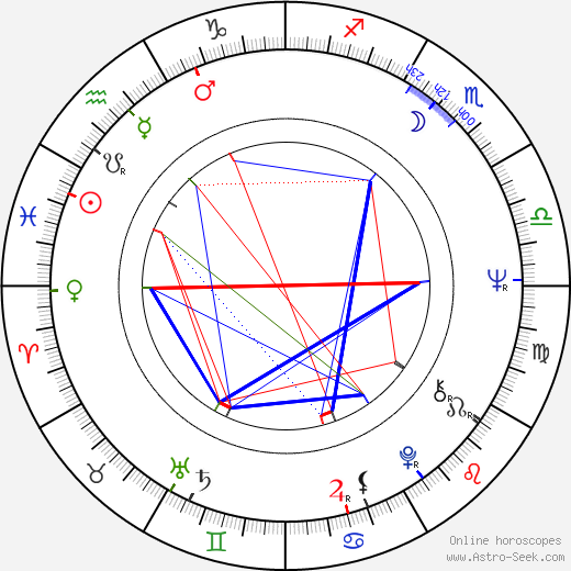 Wolfgang Dickmann birth chart, Wolfgang Dickmann astro natal horoscope, astrology