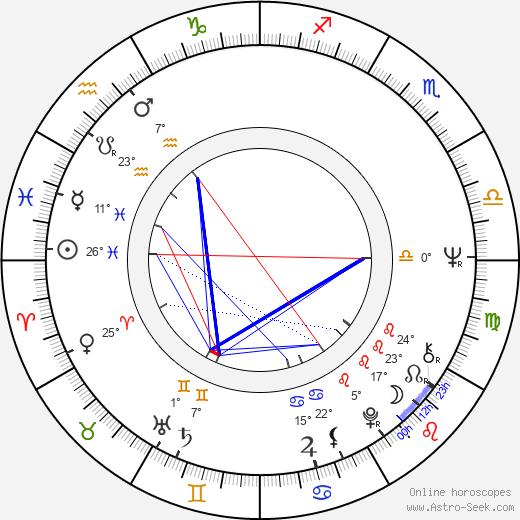 Aurora Quattrocchi birth chart, biography, wikipedia 2019, 2020
