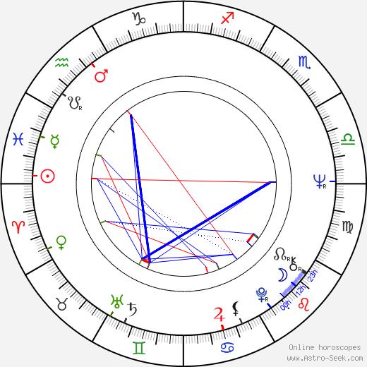 Aurora Quattrocchi astro natal birth chart, Aurora Quattrocchi horoscope, astrology