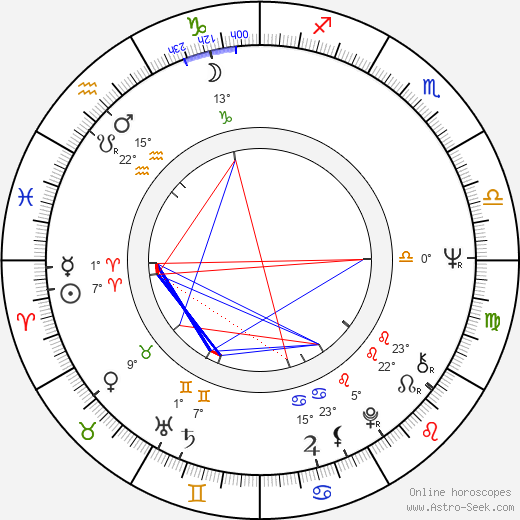 Bo Arne Vibenius birth chart, biography, wikipedia 2018, 2019