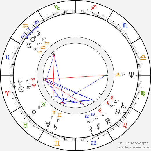 Christopher Walken birth chart, biography, wikipedia 2018, 2019