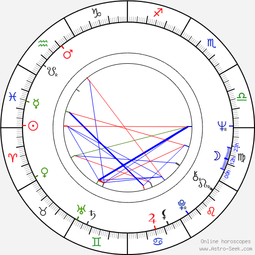 Darlene Glória день рождения гороскоп, Darlene Glória Натальная карта онлайн