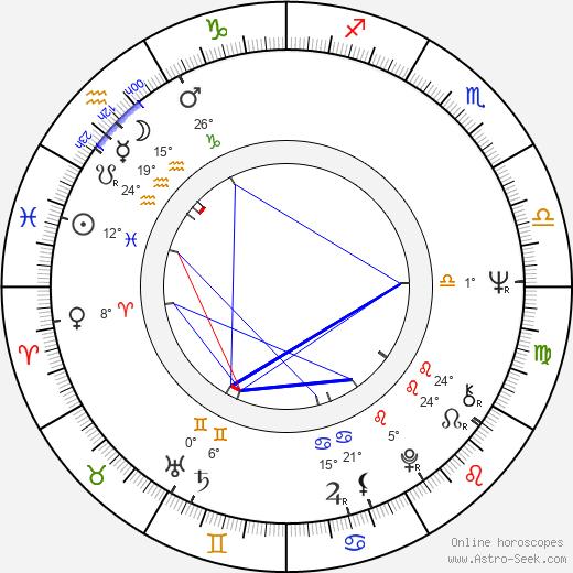 Gigi Darlene birth chart, biography, wikipedia 2020, 2021