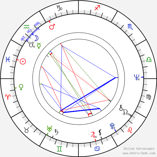 Gigi Darlene birth chart, Gigi Darlene astro natal horoscope, astrology