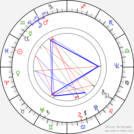 Helena Slavíková-Rabarová birth chart, Helena Slavíková-Rabarová astro natal horoscope, astrology