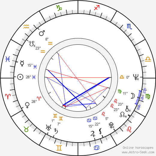 Jaime Chávarri birth chart, biography, wikipedia 2017, 2018