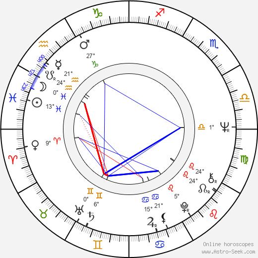 Kari Fall birth chart, biography, wikipedia 2019, 2020