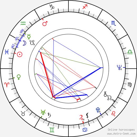 Kari Fall birth chart, Kari Fall astro natal horoscope, astrology