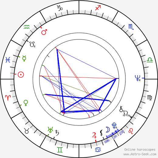 Kayo Matsuo день рождения гороскоп, Kayo Matsuo Натальная карта онлайн