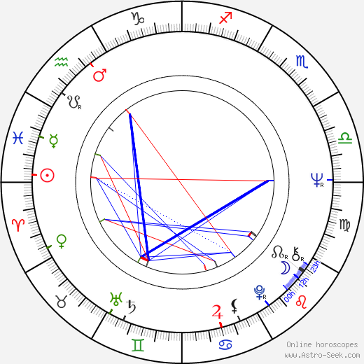 Kevin Dobson astro natal birth chart, Kevin Dobson horoscope, astrology