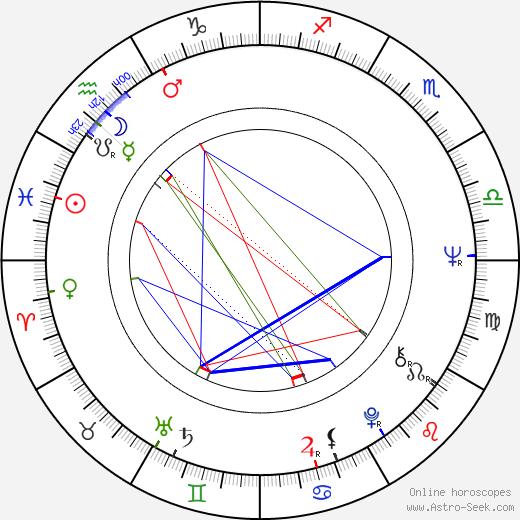 Michael Lähn birth chart, Michael Lähn astro natal horoscope, astrology