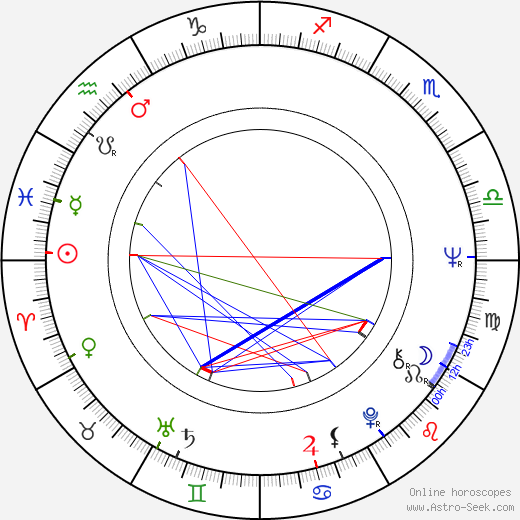 Nodar Managadze birth chart, Nodar Managadze astro natal horoscope, astrology