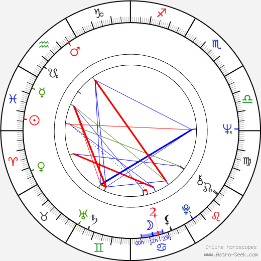 Olga Schoberová astro natal birth chart, Olga Schoberová horoscope, astrology