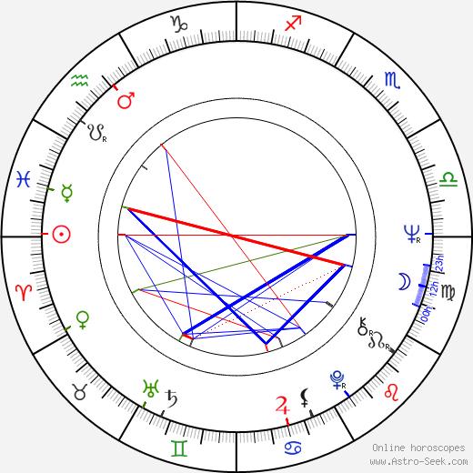 Paul Junger Witt astro natal birth chart, Paul Junger Witt horoscope, astrology