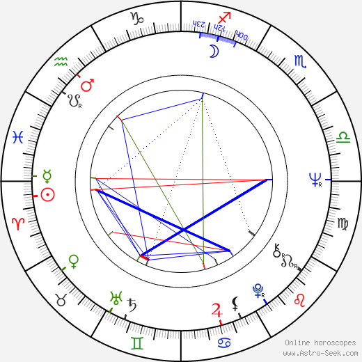 Paul Koulak astro natal birth chart, Paul Koulak horoscope, astrology