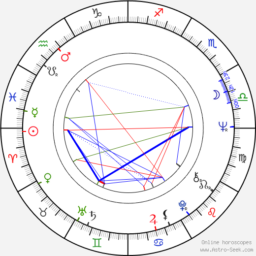 Petr Skarke tema natale, oroscopo, Petr Skarke oroscopi gratuiti, astrologia