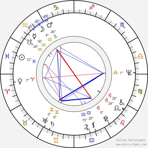 Roy London birth chart, biography, wikipedia 2019, 2020