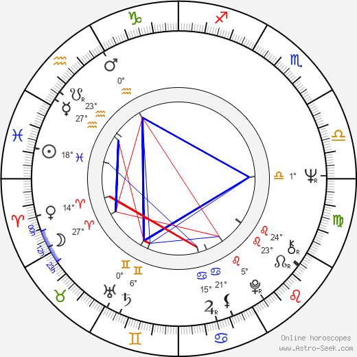 Trish Van Devere birth chart, biography, wikipedia 2019, 2020