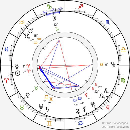 Vangelis birth chart, biography, wikipedia 2019, 2020