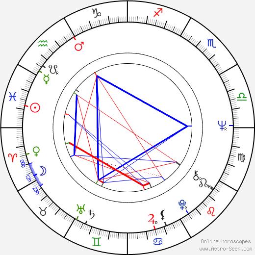 Walfriede Schmitt birth chart, Walfriede Schmitt astro natal horoscope, astrology