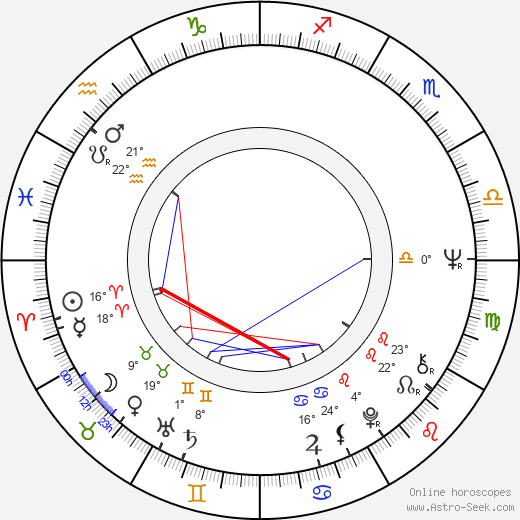 Arnold Wilkerson birth chart, biography, wikipedia 2020, 2021
