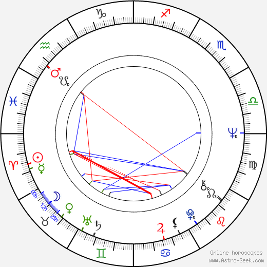 Arnold Wilkerson birth chart, Arnold Wilkerson astro natal horoscope, astrology