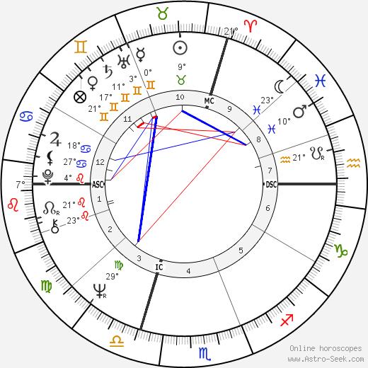 Bobby Vee birth chart, biography, wikipedia 2020, 2021