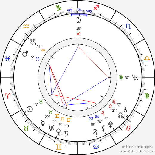 David Morrell birth chart, biography, wikipedia 2017, 2018