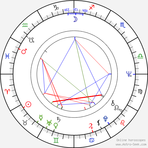 David Morrell astro natal birth chart, David Morrell horoscope, astrology