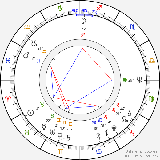 Donald G. Jackson birth chart, biography, wikipedia 2019, 2020
