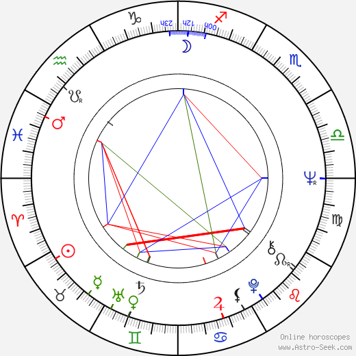 Donald G. Jackson birth chart, Donald G. Jackson astro natal horoscope, astrology