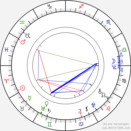 František Polák astro natal birth chart, František Polák horoscope, astrology