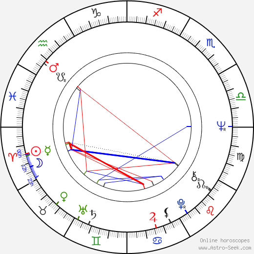 Heidy Tamme astro natal birth chart, Heidy Tamme horoscope, astrology