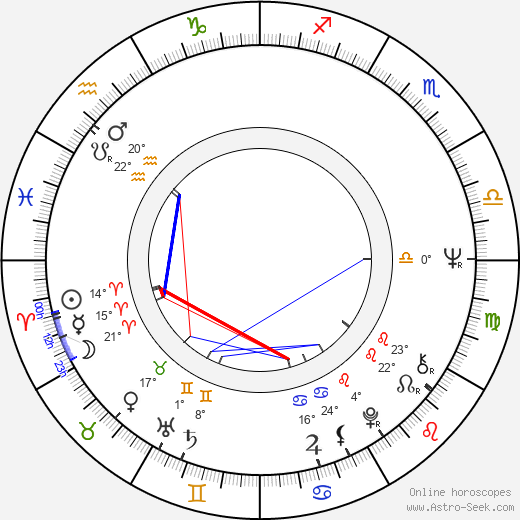 Heli Keinonen birth chart, biography, wikipedia 2017, 2018