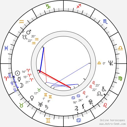 Heli Keinonen birth chart, biography, wikipedia 2019, 2020