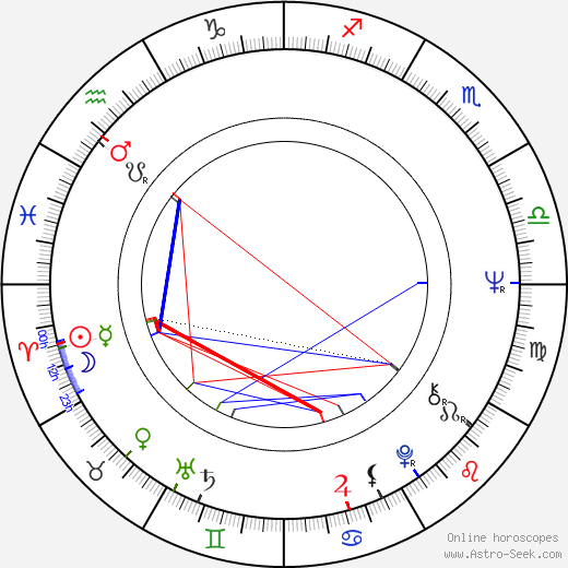 Heli Keinonen astro natal birth chart, Heli Keinonen horoscope, astrology