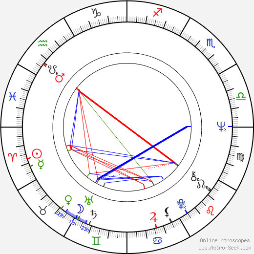 John Goldstone birth chart, John Goldstone astro natal horoscope, astrology