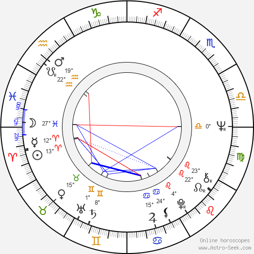 Lou Bonacki birth chart, biography, wikipedia 2019, 2020