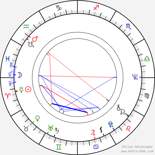 Lou Bonacki birth chart, Lou Bonacki astro natal horoscope, astrology