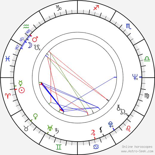 Mario Botta birth chart, Mario Botta astro natal horoscope, astrology