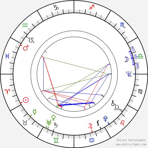 Pierre Semmler birth chart, Pierre Semmler astro natal horoscope, astrology